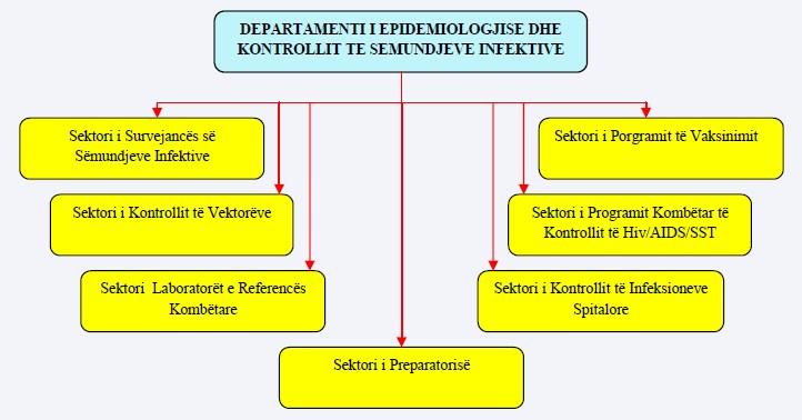 epidemiologjia